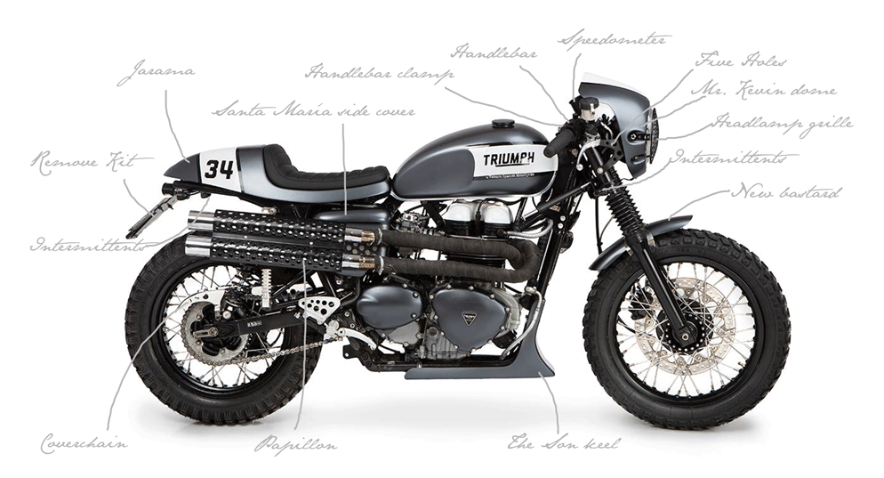 Triumph-Tamarit Motorcycles-TMRT-kit-custom-kustom-4H10-4h10-kits-preparation-1